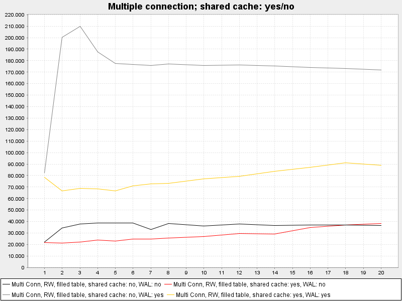 select-mul-con-shared-cache.png